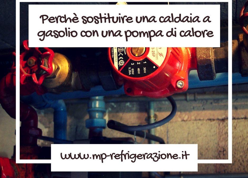 Perch sostituire una caldaia con una pompa di calore aria for Costo pompa di calore aria acqua